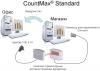 Система подсчёта посетителей CountMax Standart